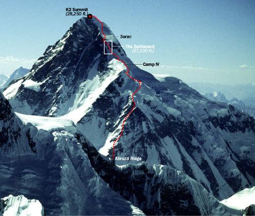 K2 National Park1