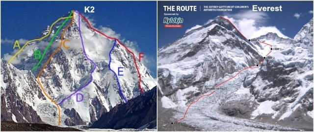 K2 Vs Mount Everest