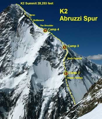 K2 Vs Mount Everest1